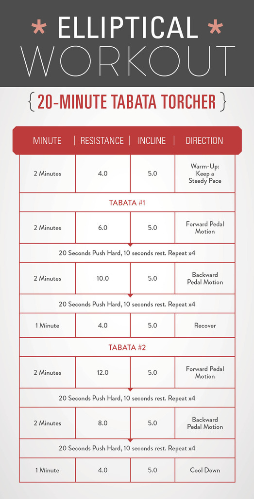 elliptical workout 20-minute tabata torcher