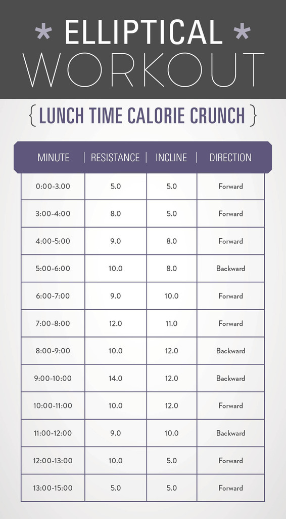 elliptical workout lunch time calorie burner